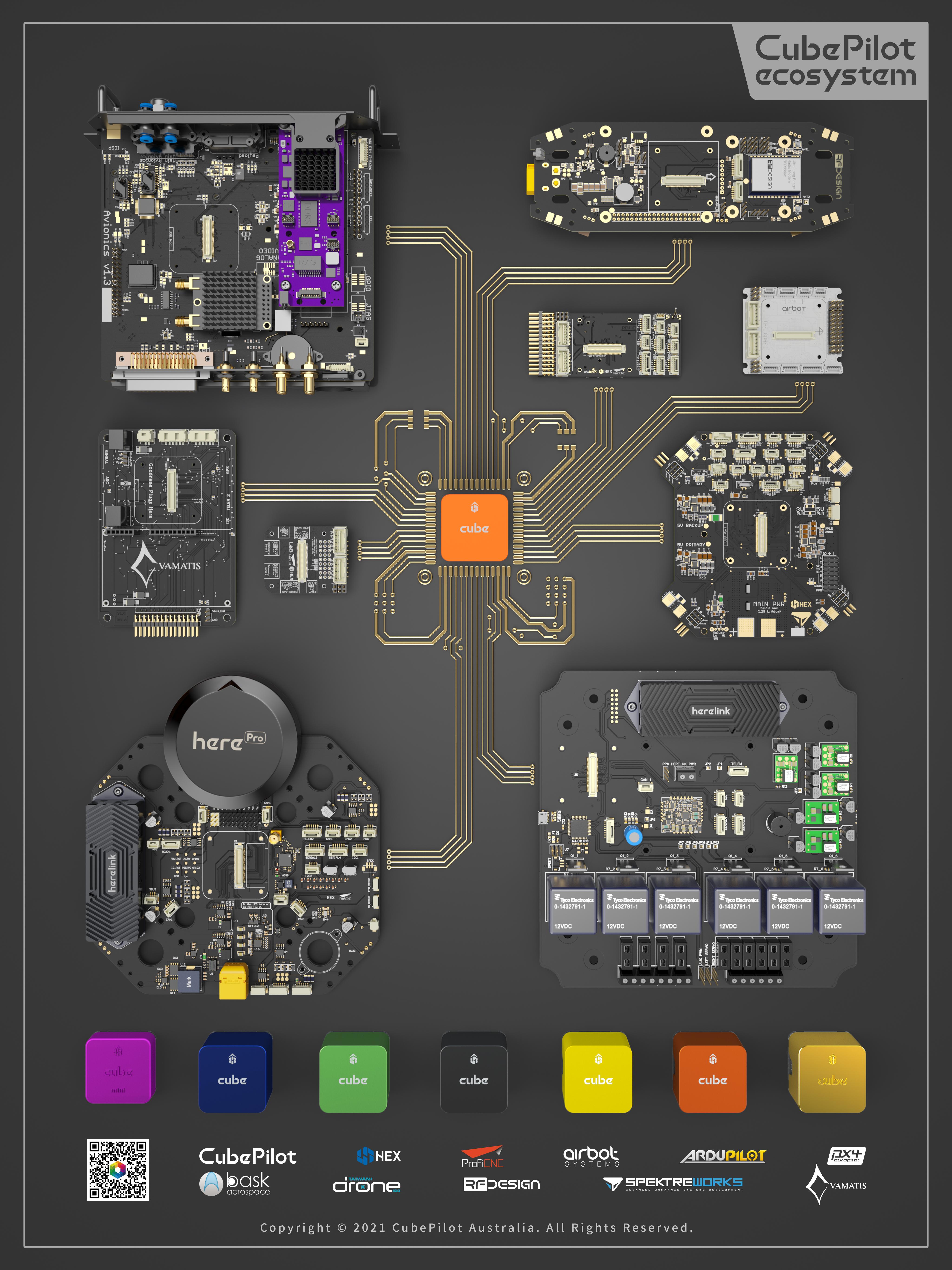 CubePilot-Ecosystem-OEM-Carrier-Board-Poster.jpg